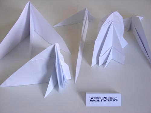 world internet usage statistics in origami